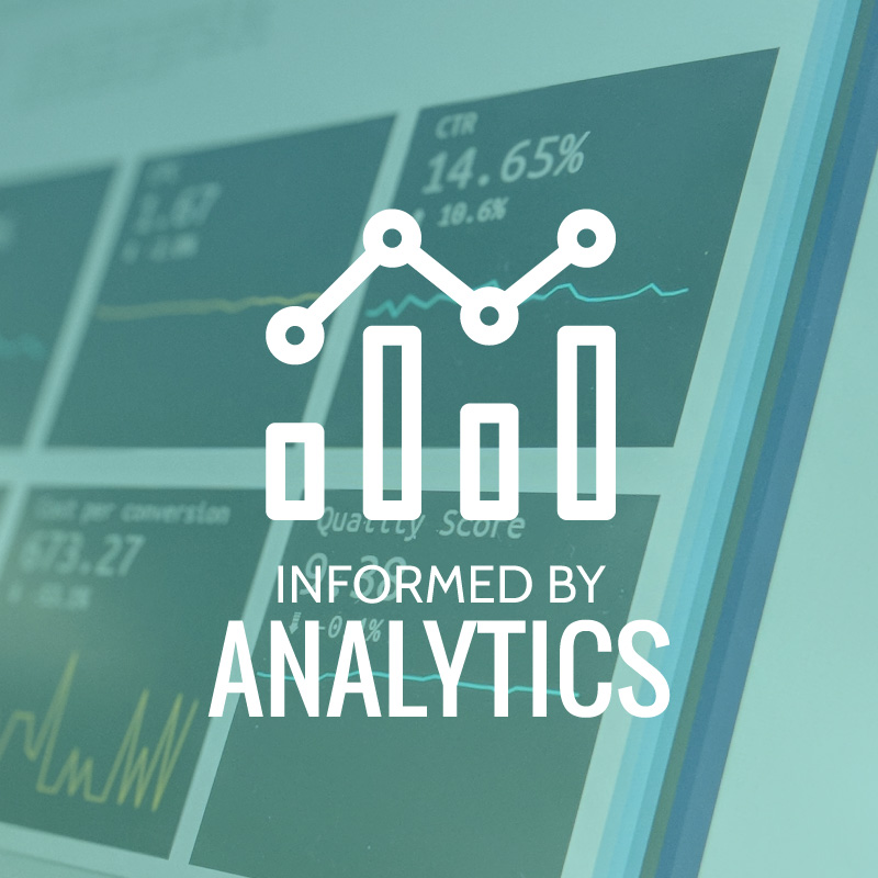 LaLa Projects - Informed by Analytics